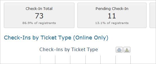 event check-in status